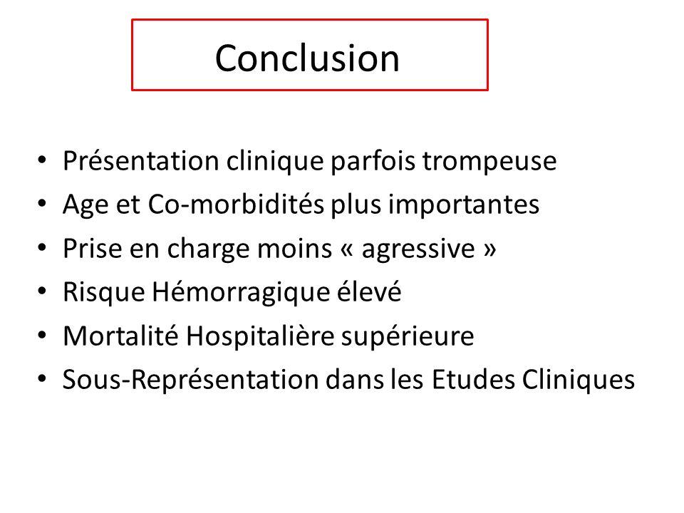 Conclusion Présentation clinique parfois trompeuse Age et Co-morbidités plus importantes Prise en charge moins « agressive » Risque Hémorragique élevé
