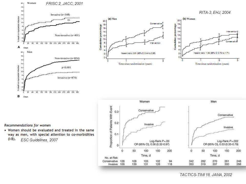 FRISC 2, JACC, 2001 RITA-3, EHJ, 2004 TACTICS-TIMI 18, JAMA, 2002 ESC Guidelines, 2007