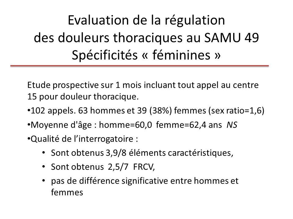 Moyens engagés : 34/102 SMUR ( 22, 12 NS) Diagnostic étiologique : 6 SCA ST+ dont 4 et 2 NS 10 SCA ST non ST+ dont 7 et 3 NS 22 causes cardio vasculaires autre NS MAIS PRINCIPAL BIAIS : SEULS 56,9% des patients ont été directement interrogés .