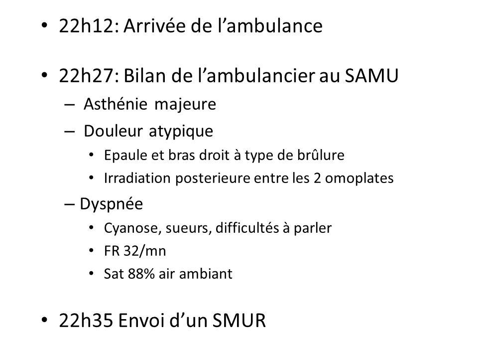22h12: Arrivée de lambulance 22h27: Bilan de lambulancier au SAMU – Asthénie majeure – Douleur atypique Epaule et bras droit à type de brûlure Irradia
