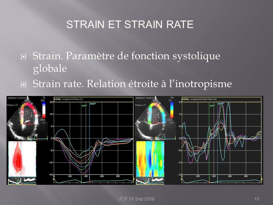 Strain. Paramètre de fonction systolique globale Strain rate. Relation étroite à linotropisme JCP 19 Sep 200910 STRAIN ET STRAIN RATE