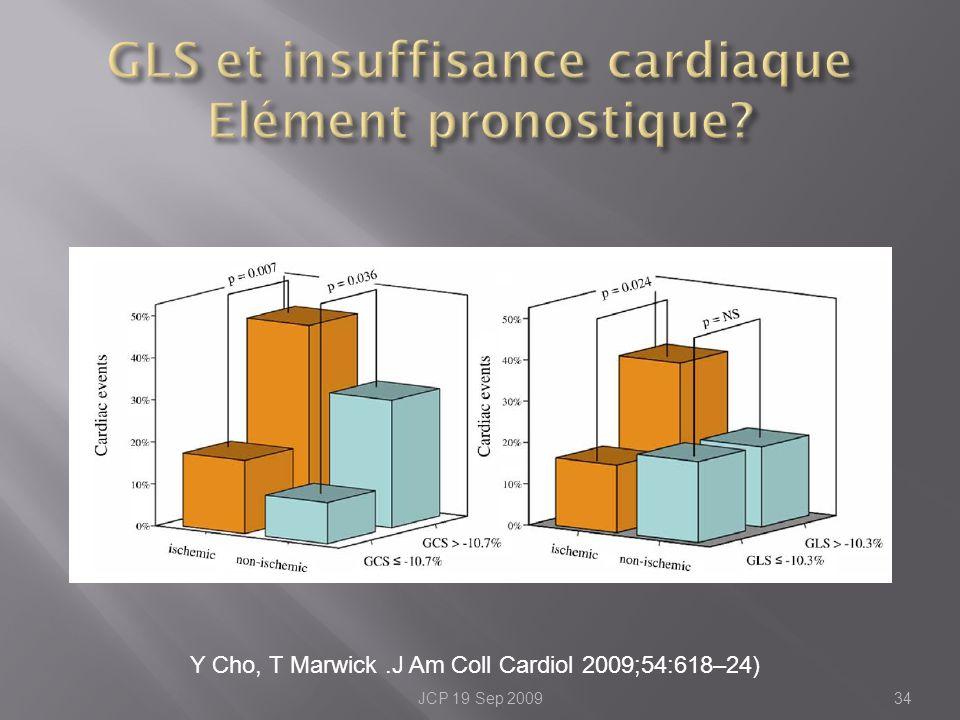 JCP 19 Sep 200934 Y Cho, T Marwick.J Am Coll Cardiol 2009;54:618–24)