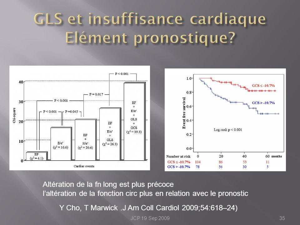 JCP 19 Sep 200935 Y Cho, T Marwick.J Am Coll Cardiol 2009;54:618–24) Altération de la fn long est plus précoce laltération de la fonction circ plus en