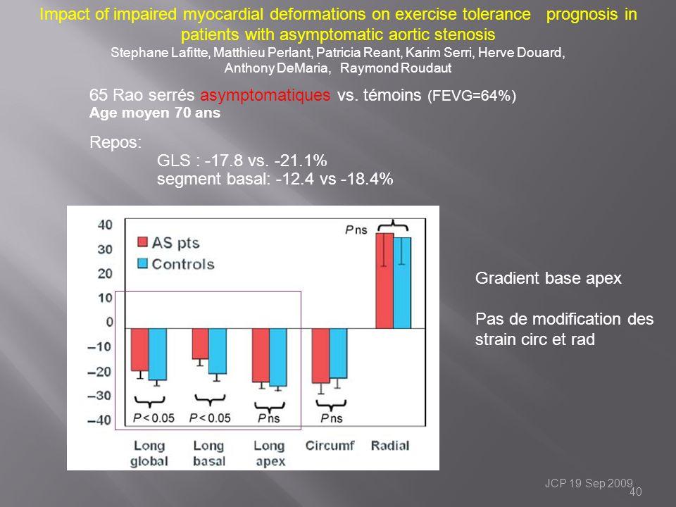 65 Rao serrés asymptomatiques vs. témoins (FEVG=64%) Age moyen 70 ans Repos: GLS : -17.8 vs. -21.1% segment basal: -12.4 vs -18.4% Impact of impaired