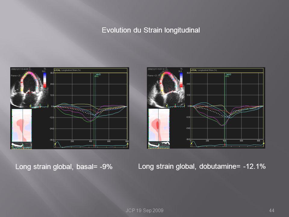Evolution du Strain longitudinal Long strain global, basal= -9% 44JCP 19 Sep 2009 Long strain global, dobutamine= -12.1%