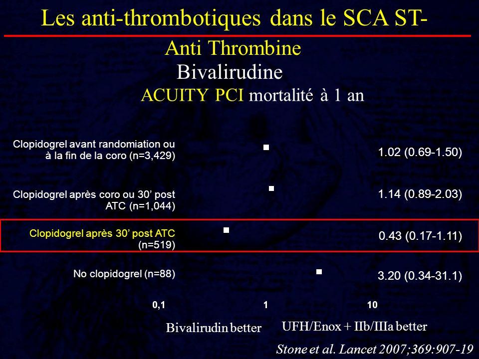 Les anti-thrombotiques dans le SCA ST- Anti Thrombine Bivalirudine ACUITY PCI mortalité à 1 an Stone et al. Lancet 2007;369:907-19 Bivalirudin better