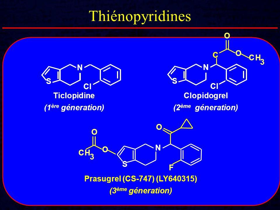 Thiénopyridines Ticlopidine (1 ère géneration) N S Cl Clopidogrel (2 ème géneration) N S Cl O O CH 3 C Prasugrel (CS-747) (LY640315) (3 ème géneration