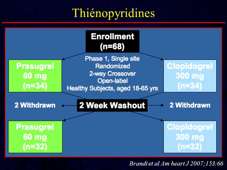 Brandt et al Am heart J 2007;153:66 Thiénopyridines