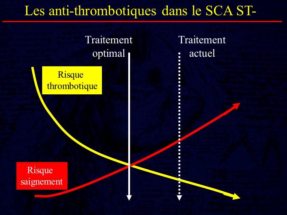 Les anti-thrombotiques dans le SCA ST- Traitement optimal Risque thrombotique Risque saignement Traitement actuel
