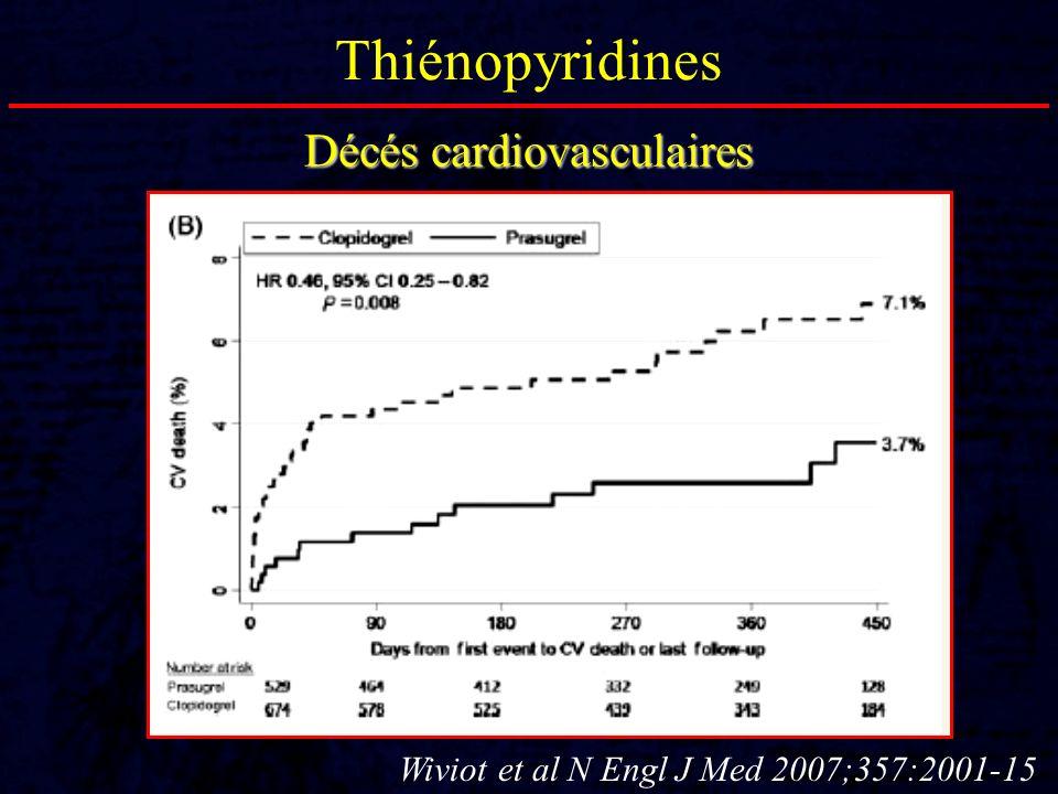 Wiviot et al N Engl J Med 2007;357:2001-15 Thiénopyridines Décés cardiovasculaires