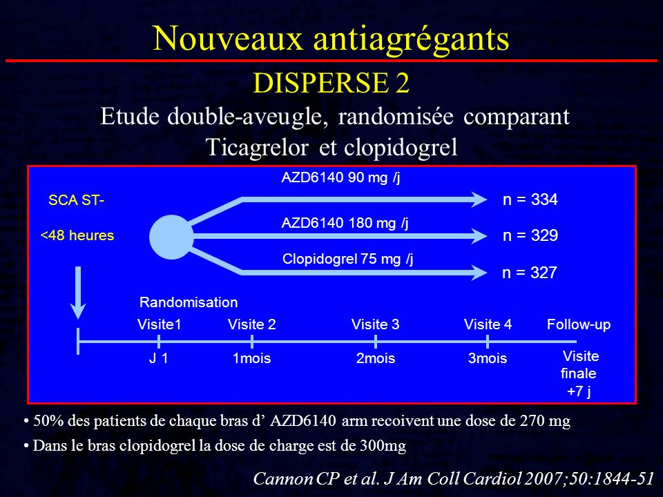 DISPERSE 2 Etude double-aveugle, randomisée comparant Ticagrelor et clopidogrel 50% des patients de chaque bras d AZD6140 arm recoivent une dose de 27