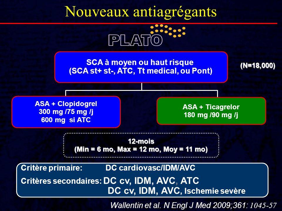 Critère primaire:DC cardiovasc/IDM/AVC Critères secondaires: DC cv, IDM, AVC, ATC DC cv, IDM, AVC, Ischemie sevère 12-mois (Min = 6 mo, Max = 12 mo, M