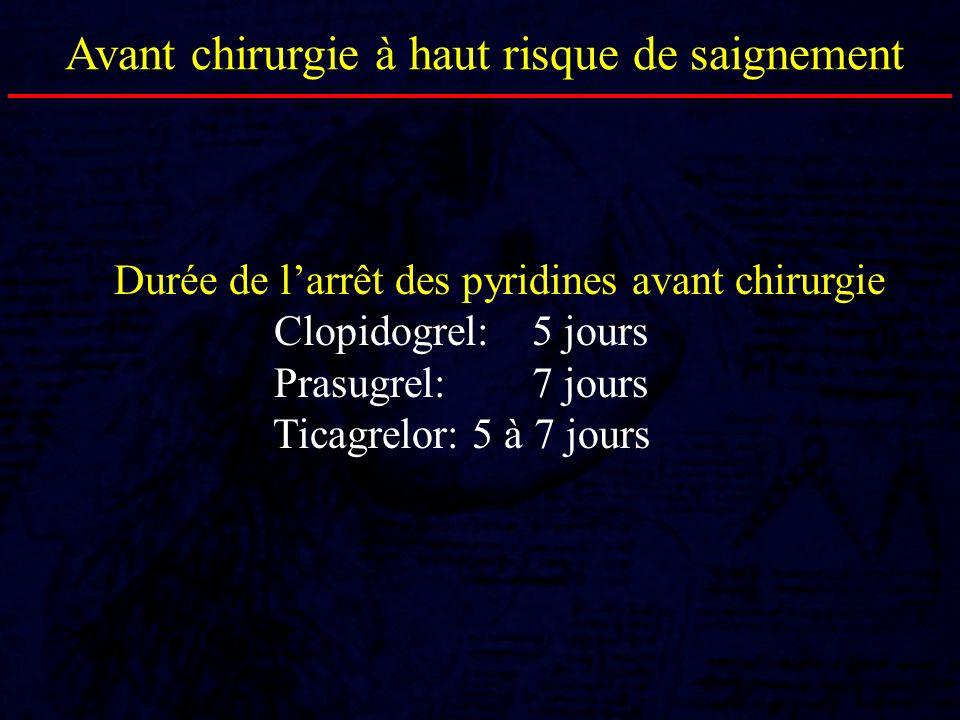 Avant chirurgie à haut risque de saignement Durée de larrêt des pyridines avant chirurgie Clopidogrel: 5 jours Prasugrel: 7 jours Ticagrelor: 5 à 7 jo