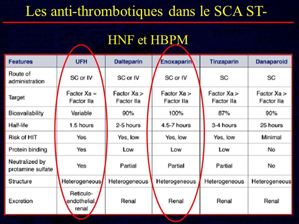 Les anti-thrombotiques dans le SCA ST- HNF et HBPM Eikelboom J.