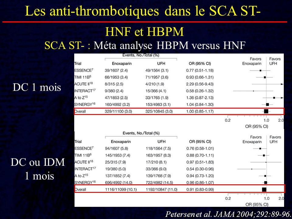 Les anti-thrombotiques dans le SCA ST- HNF et HBPM SCA ST- : Méta analyse HBPM versus HNF DC 1 mois DC ou IDM 1 mois Petersen et al. JAMA 2004;292:89-
