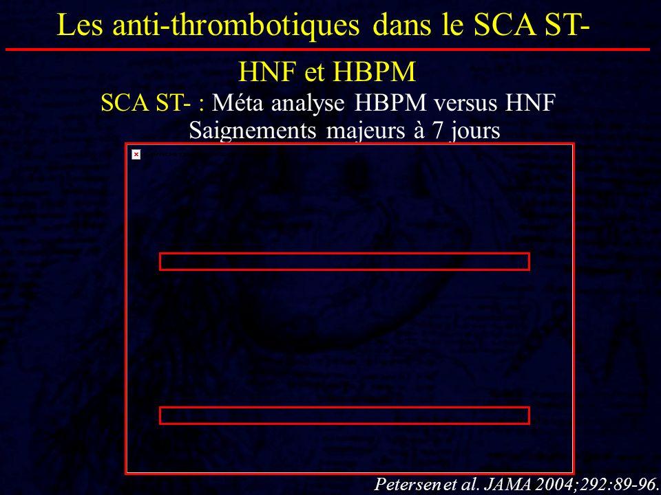 Les anti-thrombotiques dans le SCA ST- HNF et HBPM SCA ST- : Méta analyse HBPM versus HNF Saignements majeurs à 7 jours Petersen et al. JAMA 2004;292: