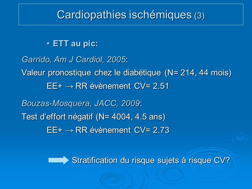 ETT au pic:ETT au pic: Garrido, Am J Cardiol, 2005: Valeur pronostique chez le diabétique (N= 214, 44 mois) EE+ RR évènement CV= 2.51 Bouzas-Mosquera,