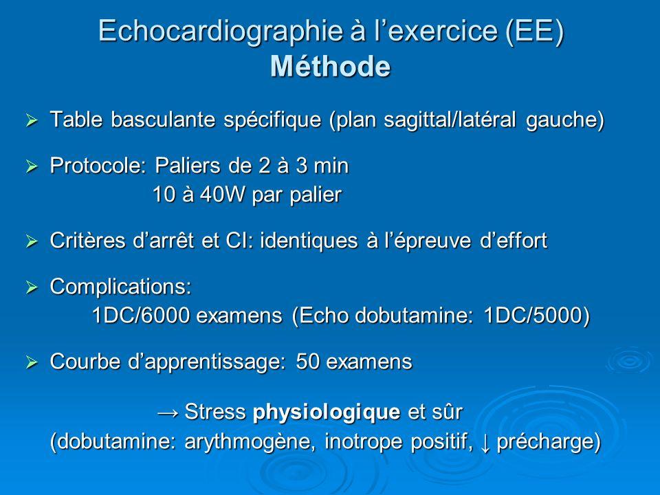 Echocardiographie à lexercice (EE) Méthode Table basculante spécifique (plan sagittal/latéral gauche) Table basculante spécifique (plan sagittal/latér