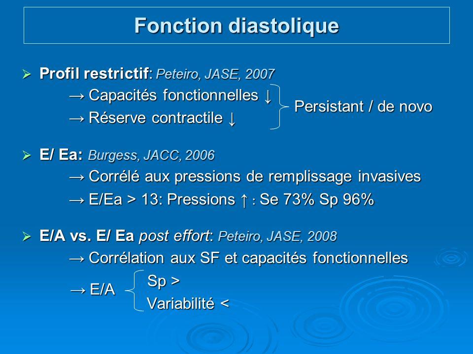 Profil restrictif: Peteiro, JASE, 2007 Profil restrictif: Peteiro, JASE, 2007 Capacités fonctionnelles Capacités fonctionnelles Réserve contractile Ré