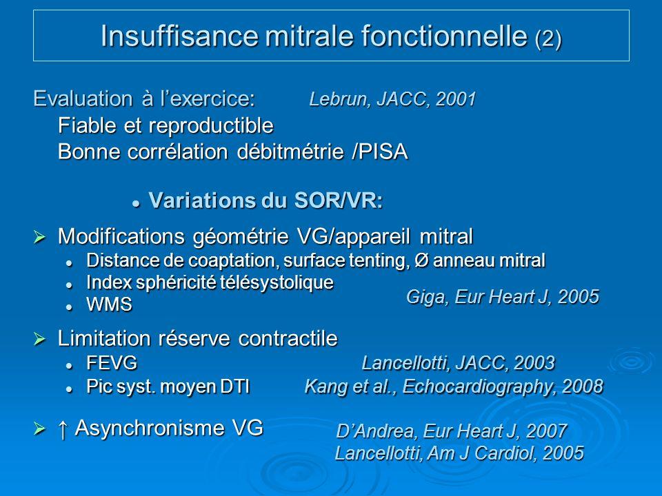 Evaluation à lexercice: Fiable et reproductible Bonne corrélation débitmétrie /PISA Variations du SOR/VR: Variations du SOR/VR: Modifications géométri