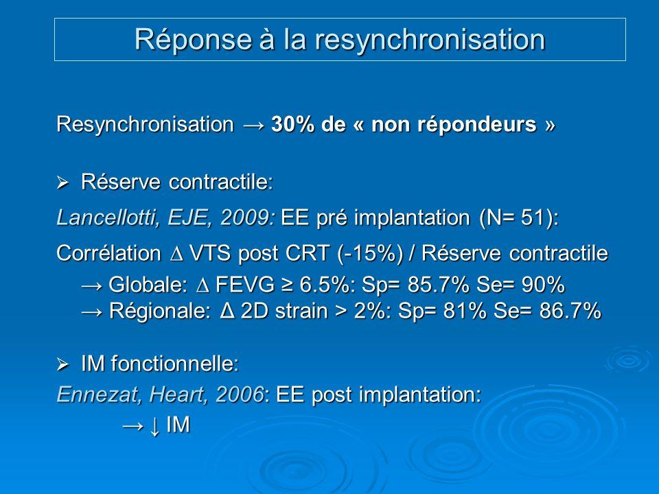 Resynchronisation 30% de « non répondeurs » Réserve contractile: Réserve contractile: Lancellotti, EJE, 2009: EE pré implantation (N= 51): Corrélation