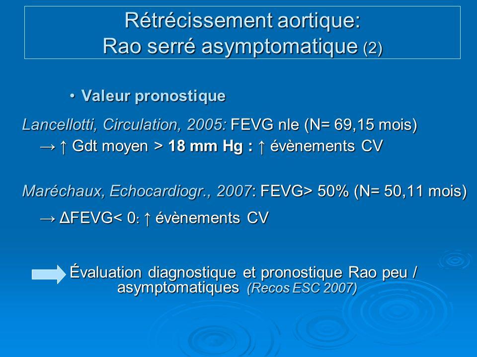 Valeur pronostiqueValeur pronostique Lancellotti, Circulation, 2005: FEVG nle (N= 69,15 mois) Gdt moyen > 18 mm Hg : évènements CV Gdt moyen > 18 mm H