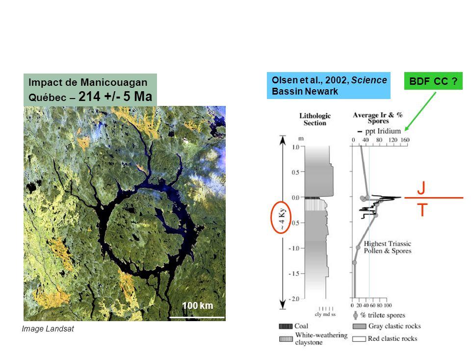 Olsen et al., 2002, Science Bassin Newark LIMITE TRIAS - JURASSIQUE : météorite(s) ? JTJT BDF CC ? 3 Les grandes transitions Impact de Manicouagan Qué