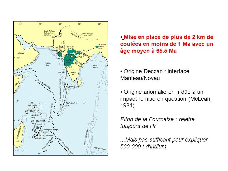 Mise en place de plus de 2 km de coulées en moins de 1 Ma avec un âge moyen à 65.5 Ma Origine Deccan : interface Manteau/Noyau Origine anomalie en Ir