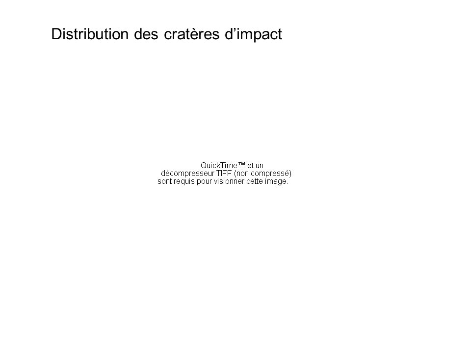 Distribution des cratères dimpact