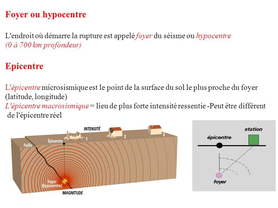 Foyer ou hypocentre L'endroit où démarre la rupture est appelé foyer du séisme ou hypocentre (0 à 700 km profondeur) Epicentre L'épicentre microsismiq