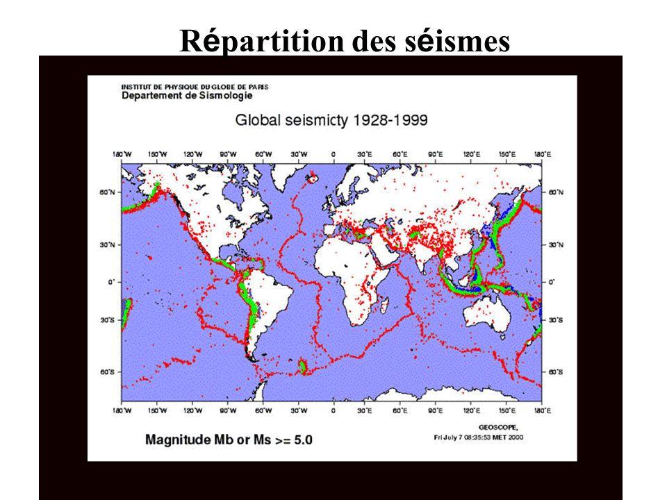 Echelle de Richter instaurée en 1935 Calculée à partir de la quantité d énergie dégagée au foyer Fournit la magnitude (M) d un séisme: log (E) = 11,4 + 1,5M Un séisme de magnitude 8,5 est 100 millions de fois plus fort quun séisme de magnitude 3 Valeur objective = une seule valeur pour un séisme donné A ce jour, plus fort séisme = 9,5 sur l échelle de Richter (Chili).