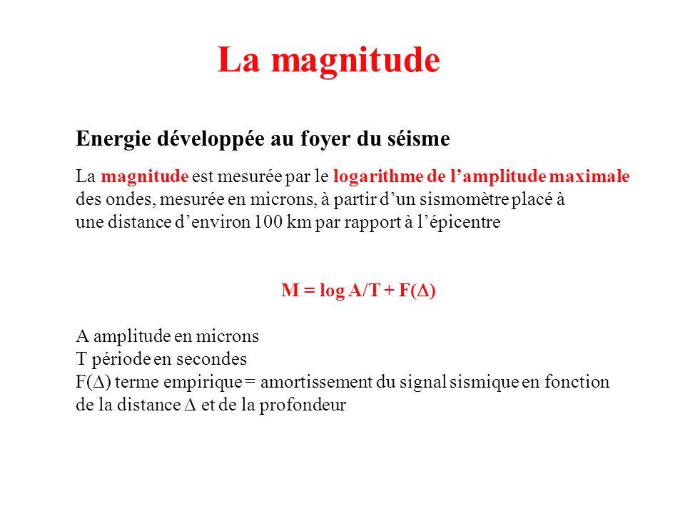 La magnitude est mesurée par le logarithme de lamplitude maximale des ondes, mesurée en microns, à partir dun sismomètre placé à une distance denviron