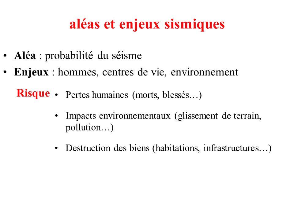 aléas et enjeux sismiques Enjeux : hommes, centres de vie, environnement Destruction des biens (habitations, infrastructures…) Pertes humaines (morts,