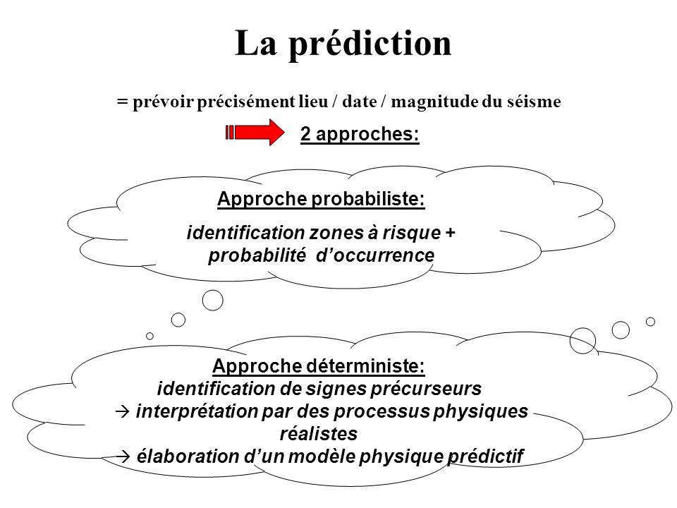 La prédiction = prévoir précisément lieu / date / magnitude du séisme 2 approches: Approche probabiliste: identification zones à risque + probabilité
