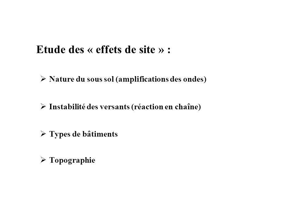 Etude des « effets de site » : Nature du sous sol (amplifications des ondes) Instabilité des versants (réaction en chaîne) Types de bâtiments Topograp
