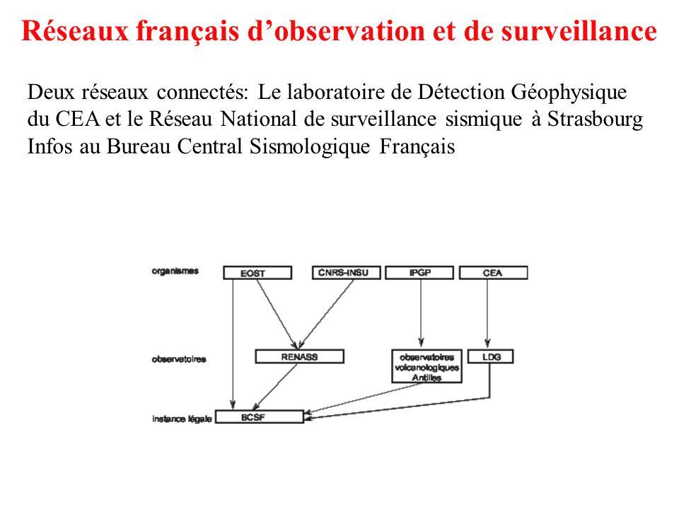 Deux réseaux connectés: Le laboratoire de Détection Géophysique du CEA et le Réseau National de surveillance sismique à Strasbourg Infos au Bureau Cen