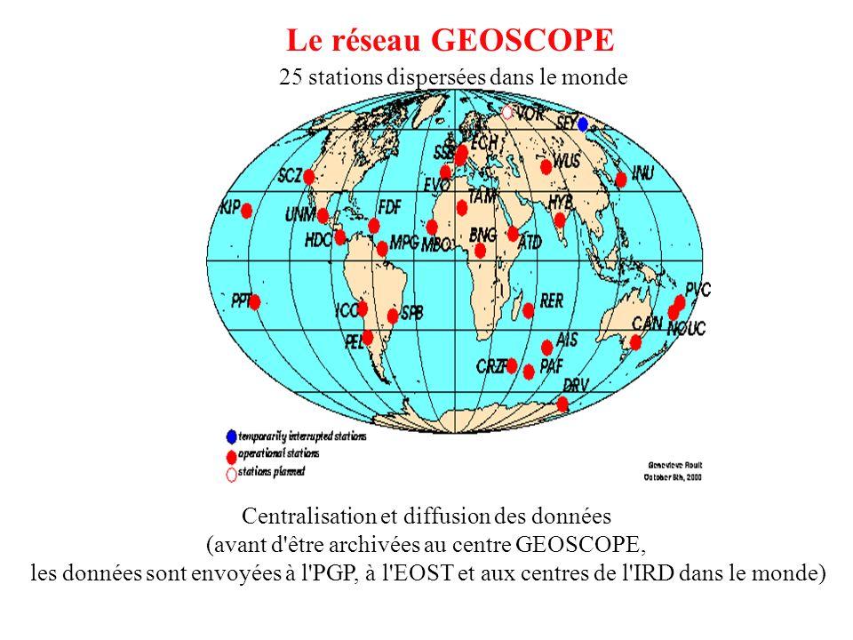 Le réseau GEOSCOPE Centralisation et diffusion des données (avant d'être archivées au centre GEOSCOPE, les données sont envoyées à l'PGP, à l'EOST et
