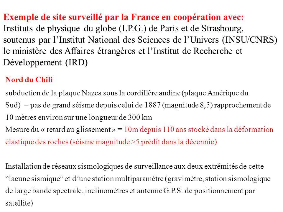 Exemple de site surveillé par la France en coopération avec: Instituts de physique du globe (I.P.G.) de Paris et de Strasbourg, soutenus par lInstitut