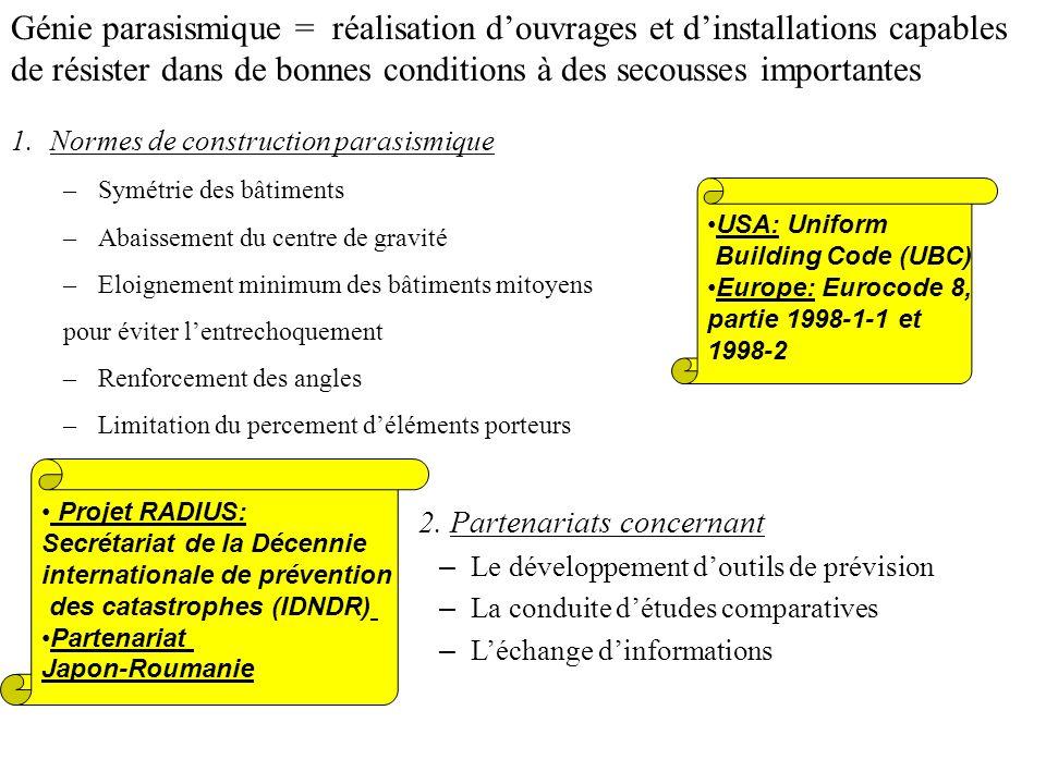 1.Normes de construction parasismique –Symétrie des bâtiments –Abaissement du centre de gravité –Eloignement minimum des bâtiments mitoyens pour évite
