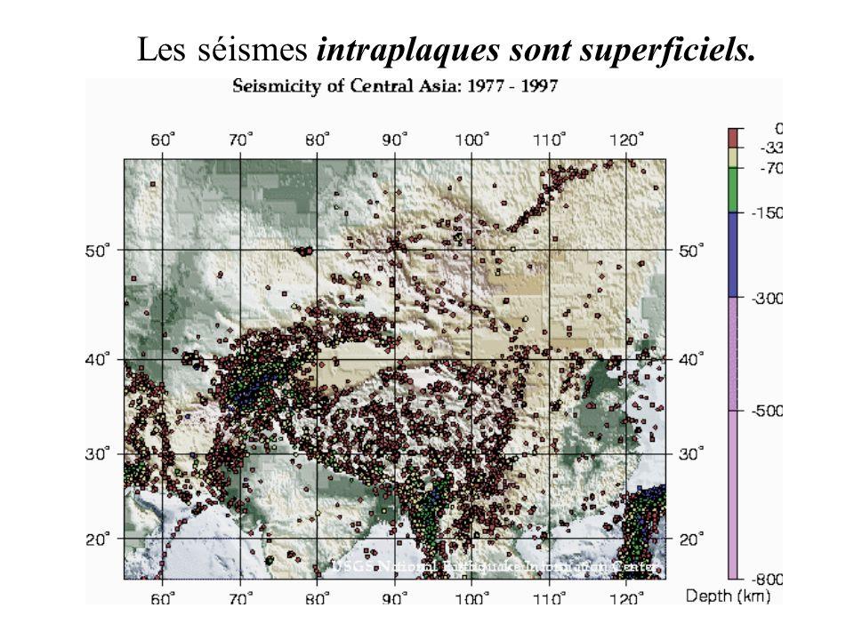 Les frontières convergentes concentrent les trois catégories de séismes