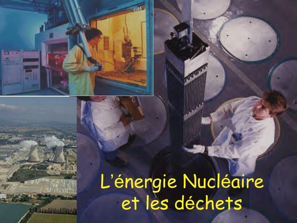 Les Déchets de faible et moyenne activité (FMA) Colis à 15% de déchets ayant été au contact de matières radioactives Et 85% denrobage (béton, mortier, résine,bitume) Colis métallique ou en béton suivant volume et radioactivité
