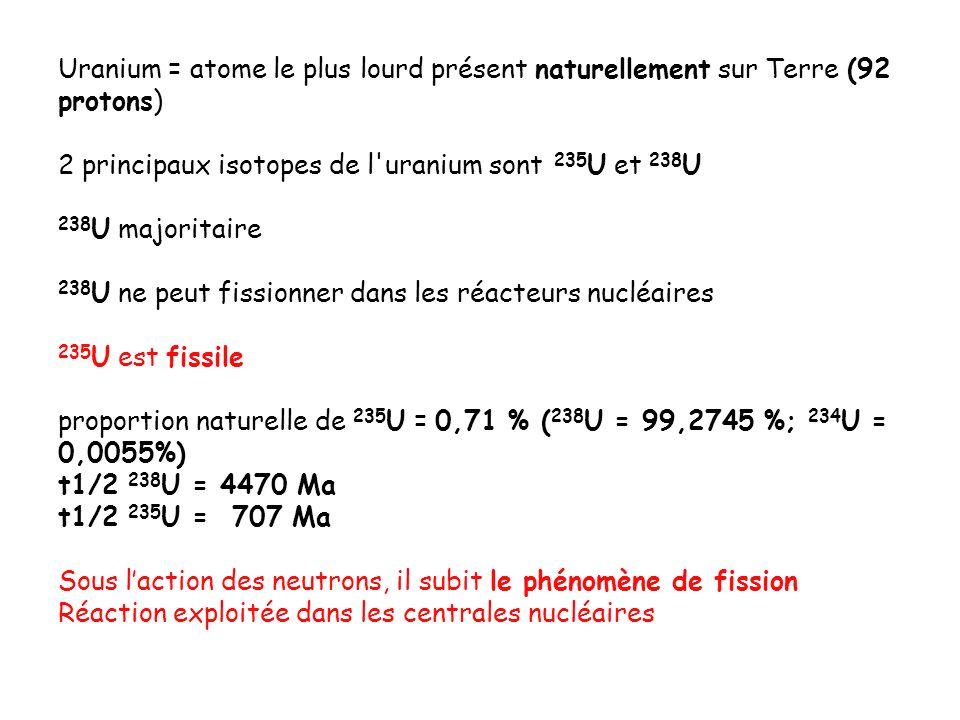 Uranium = atome le plus lourd présent naturellement sur Terre (92 protons) 2 principaux isotopes de l'uranium sont 235 U et 238 U 238 U majoritaire 23