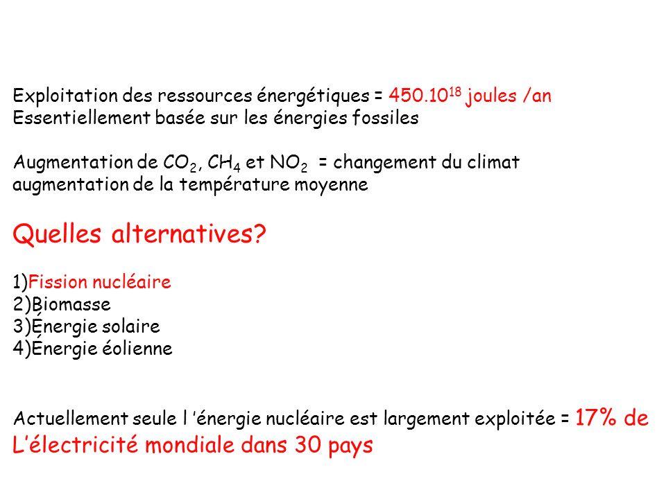 Exploitation des ressources énergétiques = 450.10 18 joules /an Essentiellement basée sur les énergies fossiles Augmentation de CO 2, CH 4 et NO 2 = c