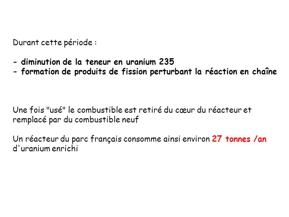 Durant cette période : - diminution de la teneur en uranium 235 - formation de produits de fission perturbant la réaction en chaîne Une fois