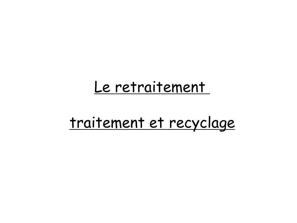 Le retraitement traitement et recyclage