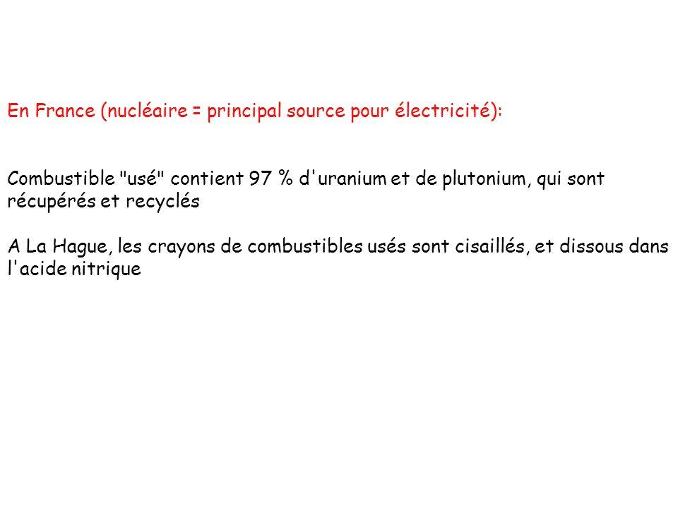 En France (nucléaire = principal source pour électricité): Combustible