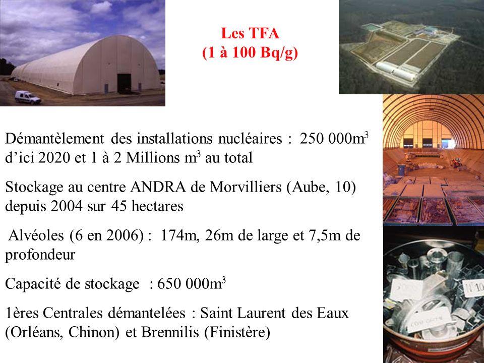 Les TFA (1 à 100 Bq/g) Démantèlement des installations nucléaires : 250 000m 3 dici 2020 et 1 à 2 Millions m 3 au total Stockage au centre ANDRA de Mo