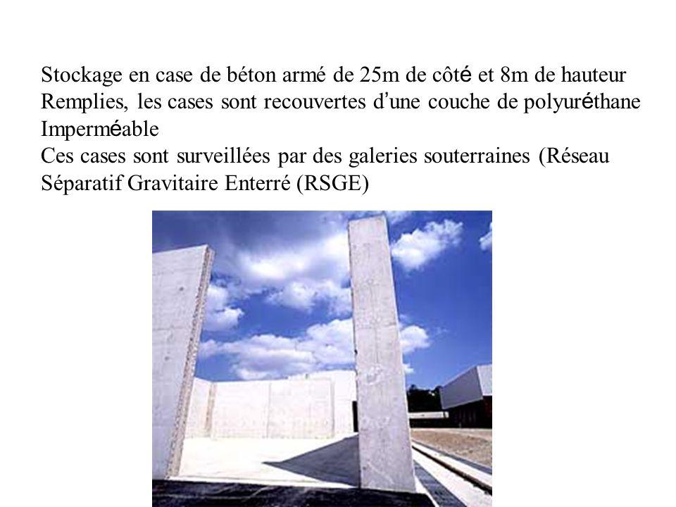 Stockage en case de béton armé de 25m de côt é et 8m de hauteur Remplies, les cases sont recouvertes d une couche de polyur é thane Imperm é able Ces