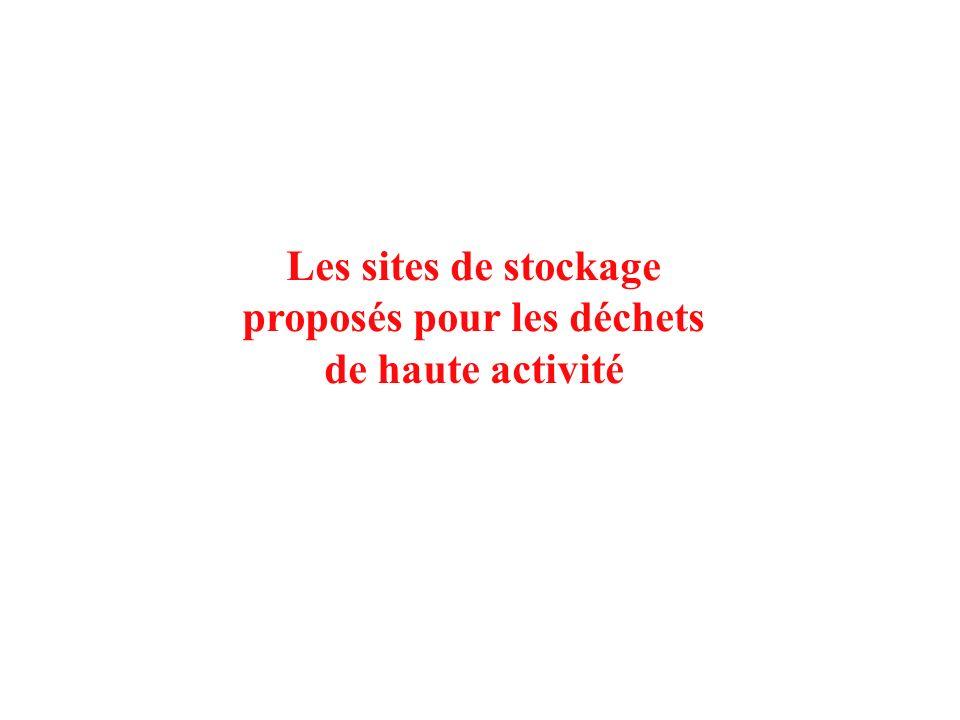 Les sites de stockage proposés pour les déchets de haute activité