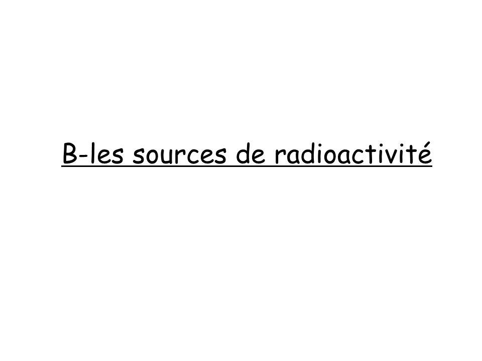 La radioactivité d origine naturelle : -rayonnements cosmiques = création permanente 14 C dans latmosphère -Création de 222 Rn (gaz dans atmosphère) à partir du 226 Ra provenant de la désintégration de 238 U (écorce terrestre) -Substances radioactives naturelles dans le sol (rayonnements telluriques) 238 U (4470 Ma demi-vie), 235 U, 14 C, 226 Ra -Aliments absorbés 40 K (1300 Ma demi-vie) Ex: Granite = 1000 becquerels/Kg Corps humain de 70Kg = 8000 becquerels (5000 liés au 40 K des os) Lait = 80 becquerels/l Eau de mer = 10 becquerels/l